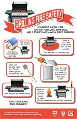 GrillingInfographic